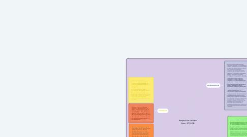 Mind Map: Amparo en Revision Caso 307/2016