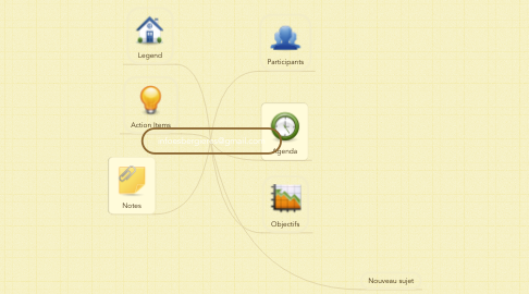Mind Map: infoesbergieres@gmail.com