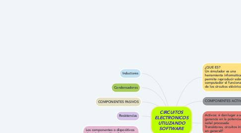 Mind Map: CIRCUITOS ELECTRONICOS UTILIZANDO SOFTWARE