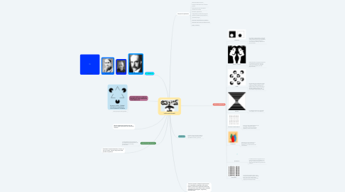 Mind Map: La Escuela Gestalt