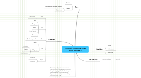 "Mind Map: Non-Profit Foundation: Logo (Click ""edit map"")"