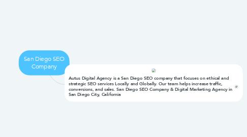 Mind Map: San Diego SEO Company