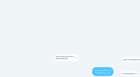 Mind Map: Vending Machine | Refreshing USA