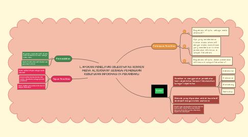 Mind Map: LAPORAN PENELITIAN OBJEKTIVITAS KONTEN MEDIA ALTERNATIF SEBAGAI PEMENUHAN KEBUTUHAN INFORMASI DI PEKANBARU
