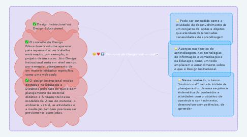 Mind Map: Princípios de Design Instrucional