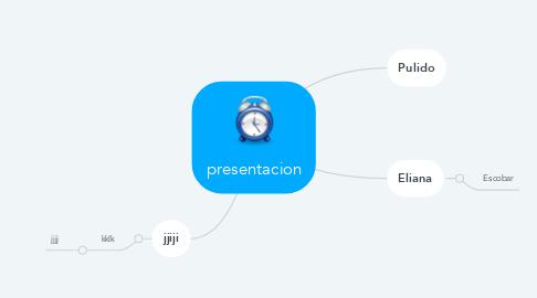 Mind Map: presentacion