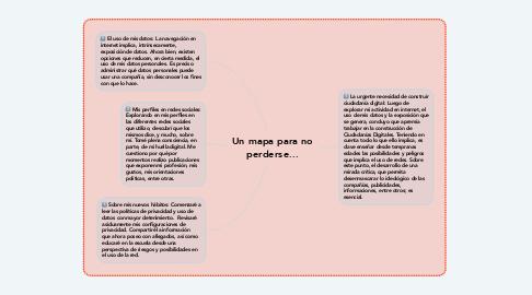Mind Map: Un mapa para no perderse...