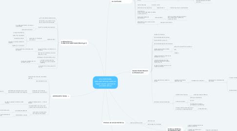 Mind Map: anormalidades laboratoriais das enzimas  hepáticas em pacientes assintomáticos