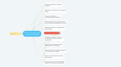 Mind Map: АCпекты использования ресурсов БЭОМ МЭШ