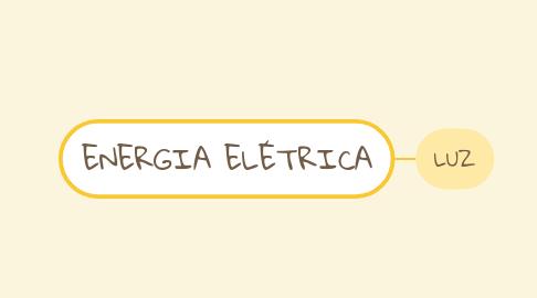Mind Map: ENERGIA ELÉTRICA