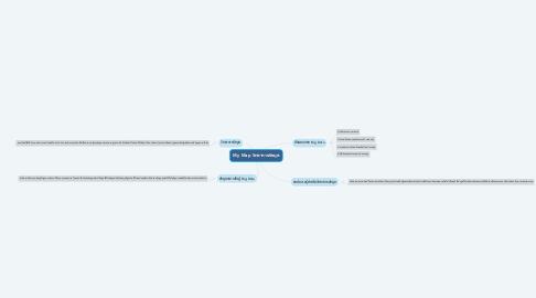 Mind Map: My Map วิทยาการข้อมูล