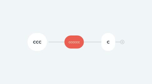 Mind Map: cccccc