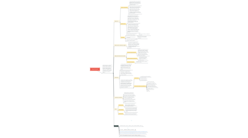 Mind Map: Etapa Prenatal