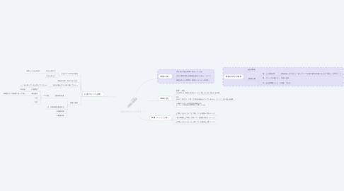 Mind Map: 国内株式3つの基本