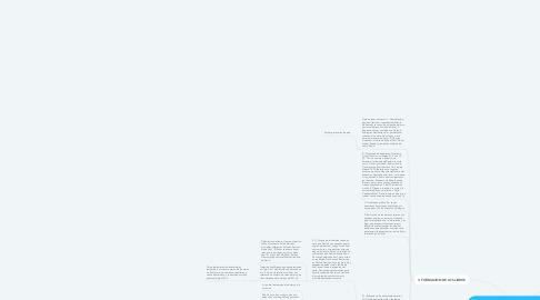 Mind Map: CUESTIONES ABIERTAS Mapa conceptual elaborado por Jhonathan Stivet Ramirez Rosero (curso: I de Teología)
