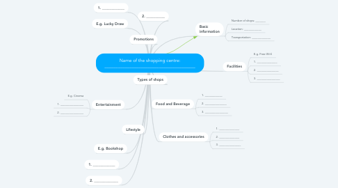 Mind Map: Name of the shopping centre: ________________________________________