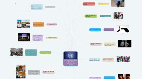Mind Map: APORTACIONES DE LA ONU EN LA PREVENCIÓN DEL DELITO