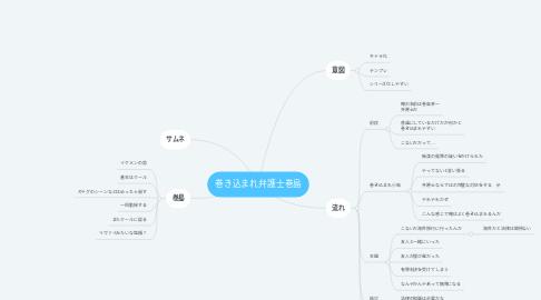 Mind Map: 巻き込まれ弁護士巻島