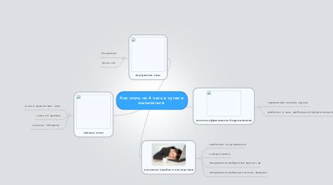 Mind Map: Как спать по 4 часа в сутки и высыпаться.