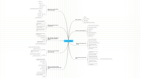 Mind Map: Fairness and Rules