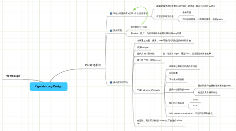 Mind Map: Yigejidan.org Design