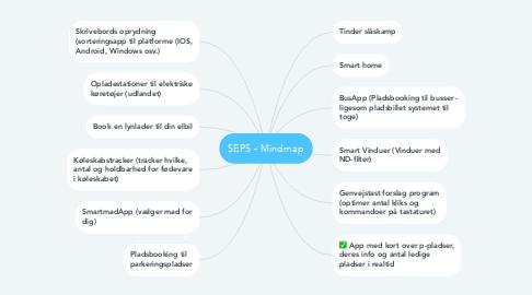 Mind Map: SEP5 - Mindmap