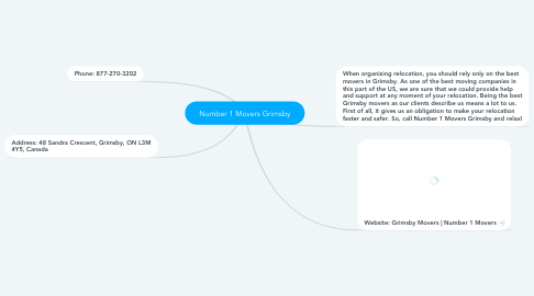 Mind Map: Number 1 Movers Grimsby