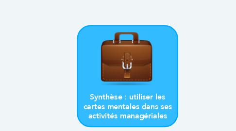 Mind Map: Mind mapping activités managériales