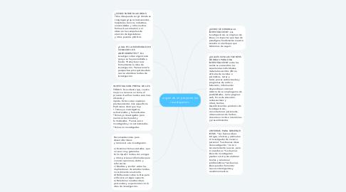 Mind Map: origen de un proyecto de investigación.