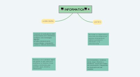 Mind Map: INFORMATICA💻📱