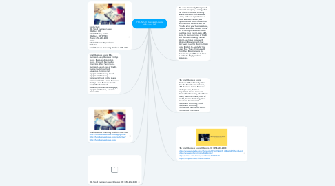 Mind Map: FBL Small Business Loans Hillsboro OR