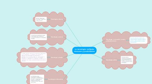 Mind Map: La tecnología: múltiples relaciones y posibilidades.
