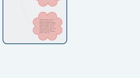 Mind Map: Diferencia entre textos literarios y no literarios