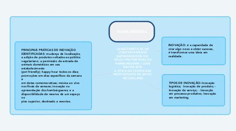 Mind Map: CARACTERÍSTICAS DO COMPORTAMENTO EMPREENDEDOR DO  SÓCIO-PROPRIETÁRIO DA HAMBURGUERIA I LOVE BACON SOB  A ÓTICA DA TEORIA DAS NECESSIDADES DE DAVID  MCCLELLAND
