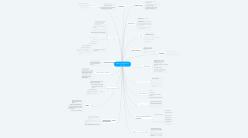 Mind Map: Week 3 Vocabulary and Readings