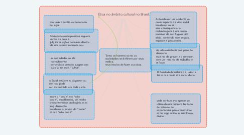 Mind Map: Ética no âmbito cultural no Brasil.