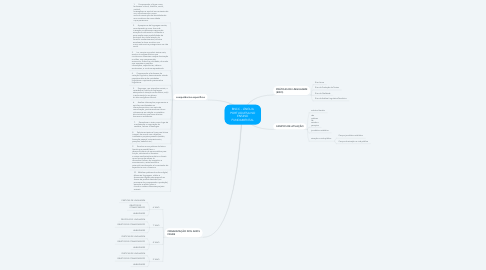 Mind Map: BNCC - LÍNGUA PORTUGUESA NO ENSINO FUNDAMENTAL