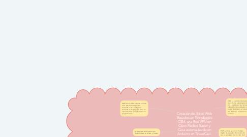 Mind Map: Creación de Sitios Web Basados en Tecnologías CSM, una Red VPN en Cisco Packet Tracer y Casa automatizada en Arduino en TinkerCad.