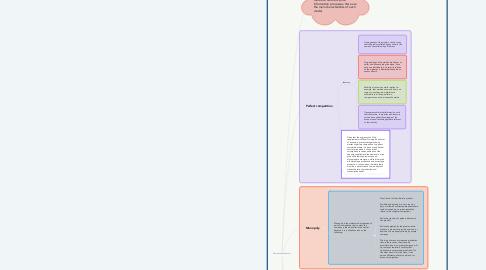 Mind Map: Market classification