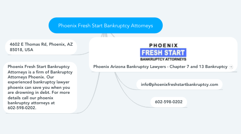 Mind Map: Phoenix Fresh Start Bankruptcy Attorneys