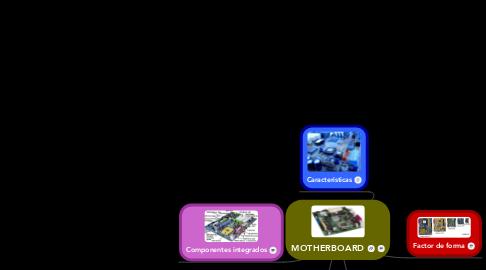 Mind Map: MOTHERBOARD
