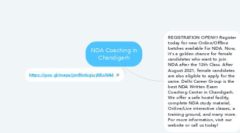 Mind Map: NDA Coaching in Chandigarh