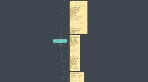Mind Map: Qué es Gogle Docs: (1)