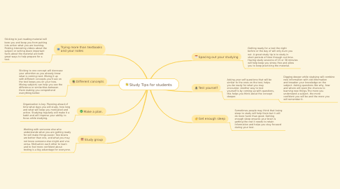 Mind Map: Study Tips for students