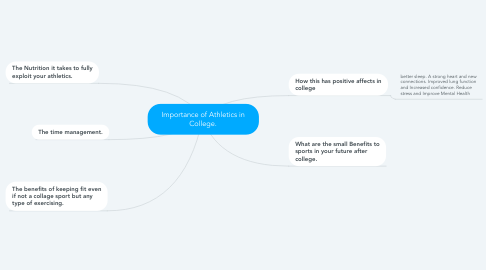 Mind Map: Importance of Athletics in College.