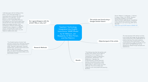 Mind Map: Teachers' Technology Integration Into English Instructions: SAMR Model by Sri Wahyuni, Jan Mujiyanto, Sri Wuli Fitriati, and Dwi Rukmini