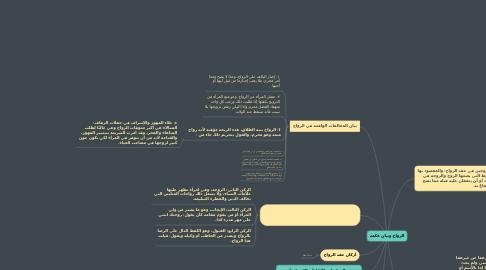Mind Map: الزواج وبيان حُكمه