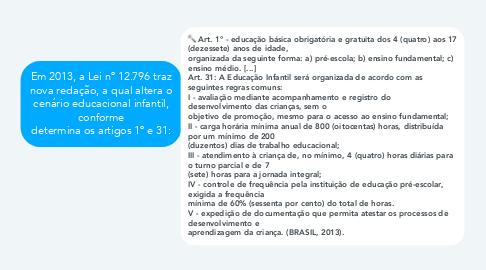 Mind Map: Em 2013, a Lei nº 12.796 traz nova redação, a qual altera o cenário educacional infantil, conforme determina os artigos 1º e 31: