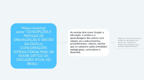 """Mind Map: Mapa conceitual sobre:""""CONCEPÇÕES E PRÁTICAS DE ORGANIZAÇÃO E GESTÃO DA ESCOLA: CONSIDERAÇÕES INTRODUTÓRIAS PARA UM EXAME CRÍTICO DA DISCUSSÃO ATUAL NO BRASIL""""."""