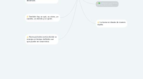 Mind Map: CRÓNICA
